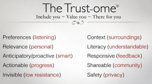 trust_ome